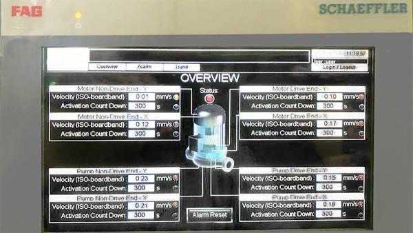 Cada unidad se monitoriza y visualiza por separado.